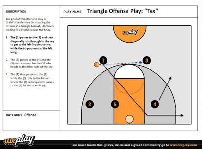 The Last Dance - Triangle Offense